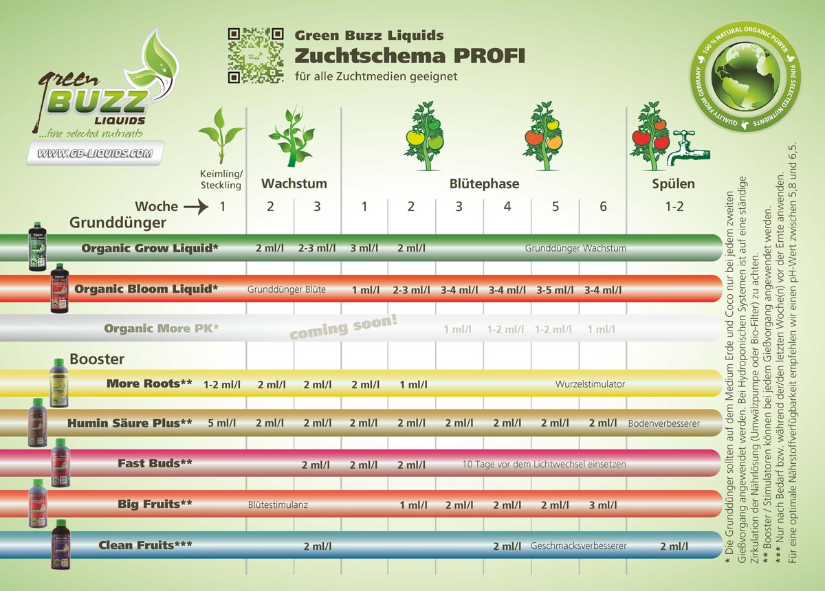 Green Buzz Liquids Zuchtschema Profi